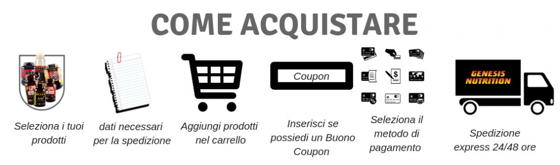 come_acquistare.png