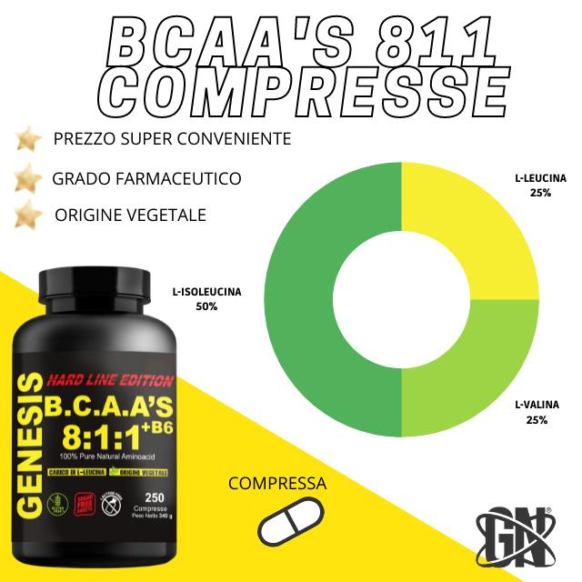 BCA811_SITO_GENESIS.jpg